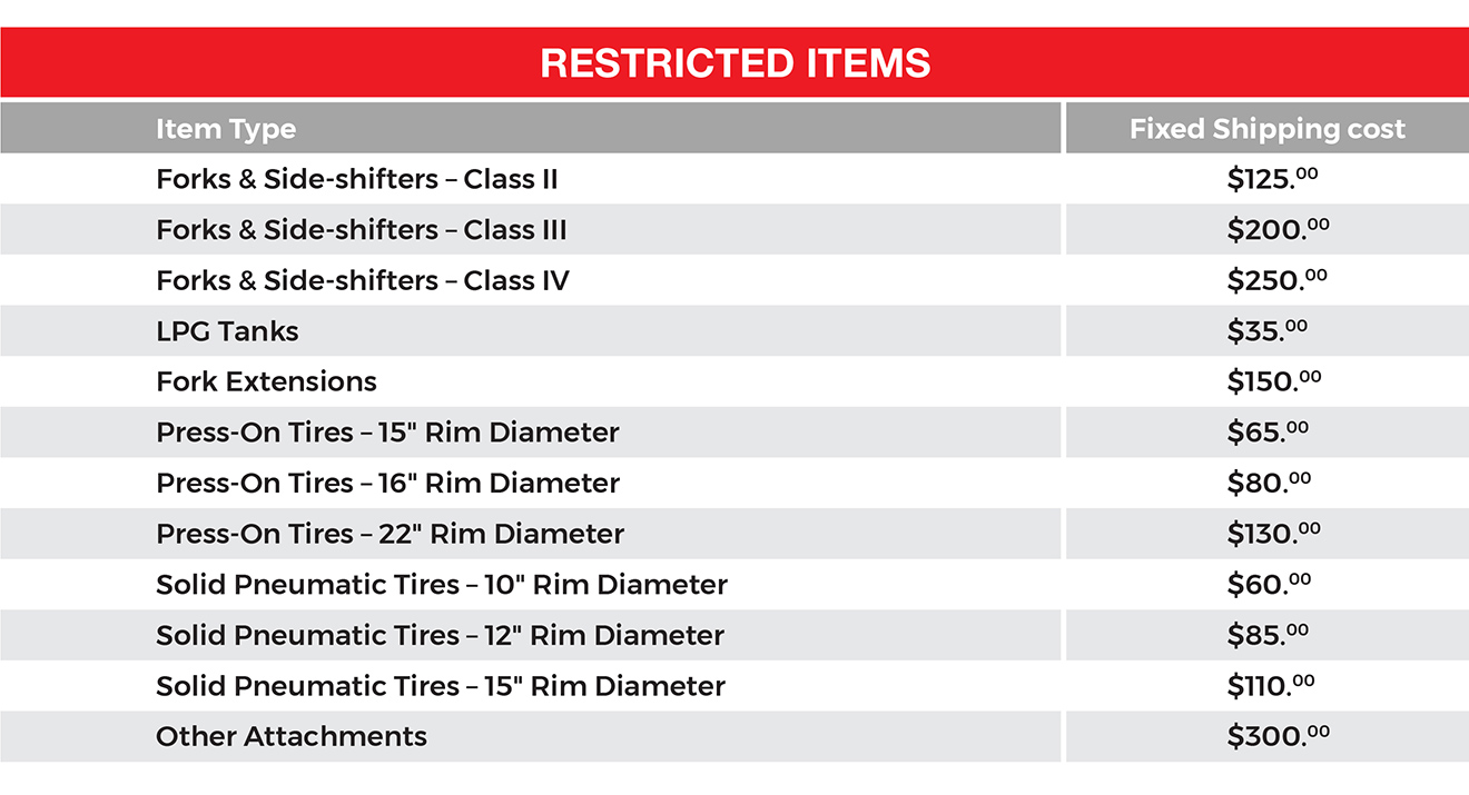 Table # 2 - Restricted Items